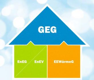 Neue KS-Fachbroschüre zum Gebäudeenergiegesetz (GEG)