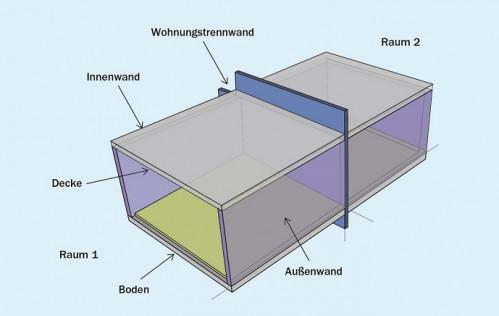Foto: Bundesverband Kalksandsteinindustrie e.V.